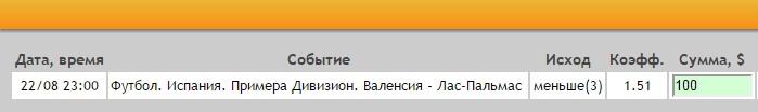 Ставка на Примера. Валенсия – Лас-Пальмас. Прогноз на матч 22.08.16 - не прошла.