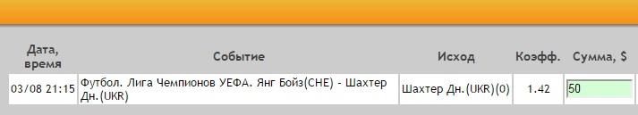 Ставка на Лига Чемпионов. Третий квалификационный раунд. Янг Бойз – Шахтер. Анонс и прогноз на ответный матч 3.08.16 - не прошла.