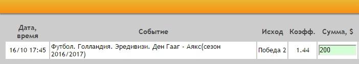 Ставка на Эредивизия. Ден Хааг – Аякс. Прогноз на матч 16.10.16 - прошла.