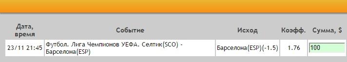 Ставка на Лига Чемпионов. Группа C. Селтик – Барселона. Прогноз на матч 23.11.16 - прошла.
