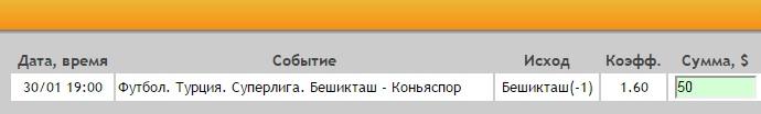 Ставка на Суперлига Турции. Бешикташ – Коньяспор. Прогноз на матч 30.01.17 - прошла.