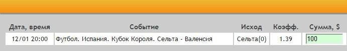 Ставка на Примера. Сельта – Валенсия. Прогноз на матч 12.01.17 - прошла.