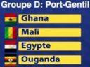 КАН-2017. Гана - Египет и Уганда - Мали. Прогнозы на последние игры группового этапа турнира