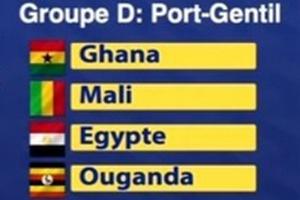 КАН-2017. Гана – Египет и Уганда – Мали. Прогнозы на последние игры группового этапа турнира