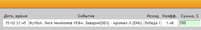 Ставка на Лига Чемпионов. 1/8 финала. Бавария – Арсенал. Прогноз на матч 15.02.17 - прошла.