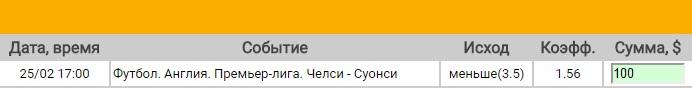 Ставка на АПЛ. Челси – Суонси. Прогноз на матч 25.02.17 - ожидается.