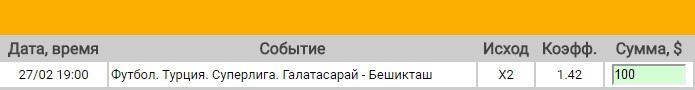 Ставка на Суперлига Турции. Галатасарай – Бешикташ. Прогноз на матч 27.02.17 - ожидается.