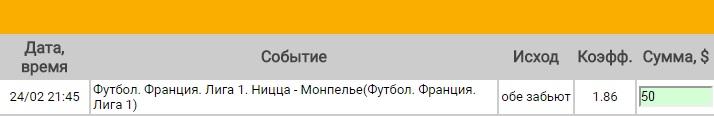 Ставка на Лига 1. Ницца – Монпелье. Прогноз на матч 24.02.17 - ожидается.