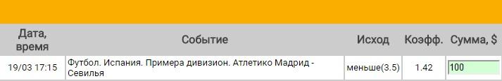 Ставка на Примера. Атлетико Мадрид – Севилья. Прогноз на матч 19.03.17 - не прошла.