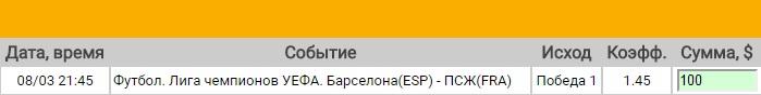 Ставка на Лига Чемпионов. 1/8 финала. Барселона – ПСЖ. Прогноз на матч 8.03.17 - прошла.