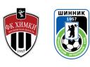 ФНЛ. Химки – Шинник. Прогноз на матч 26.03.17