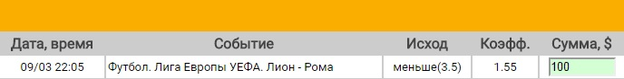 Ставка на Лига Европы. 1/8 финала. Лион – Рома. Прогноз на матч 9.03.17 - не прошла.