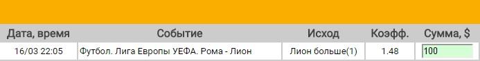 Ставка на Лига Европы. 1/8 финала. Рома – Лион. Прогноз на матч 16.03.17 - возвращена.