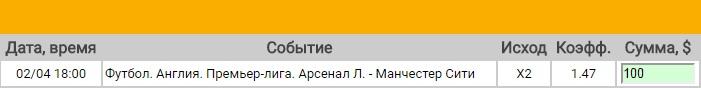 Ставка на АПЛ. Арсенал – Манчестер Сити. Прогноз на матч 2.04.17 - прошла.
