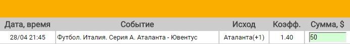 Ставка на Серия А. Аталанта – Ювентус. Прогноз на матч 28.04.17 - прошла.