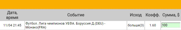 Ставка на Лига Чемпионов. 1/4 финала. Боруссия Дортмунд – Монако. Прогноз на матч 11.04.17 - прошла.