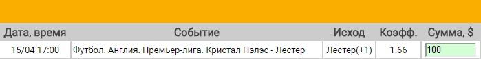 Ставка на АПЛ. Кристал Пэлас – Лестер. Прогноз на матч 15.04.17 - прошла.