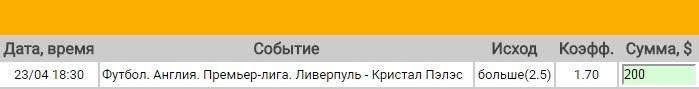 Ставка на АПЛ. Ливерпуль – Кристал Пэлас. Прогноз на матч 23.04.17 - прошла.