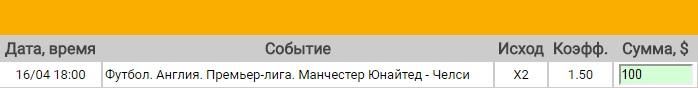 Ставка на АПЛ. Манчестер Юнайтед – Челси. Прогноз на матч 16.04.17 - не прошла.
