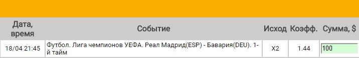 Ставка на Лига Чемпионов. 1/4 финала. Реал Мадрид – Бавария. Прогноз на матч 18.04.17 - прошла.