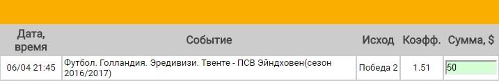 Ставка на Эредивизия. Твенте – ПСВ. Прогноз на матч 6.04.17 - не прошла.