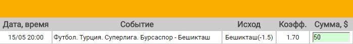 Ставка на Суперлига Турции. Бурсаспор – Бешикташ. Прогноз на матч 15.05.17 - прошла.