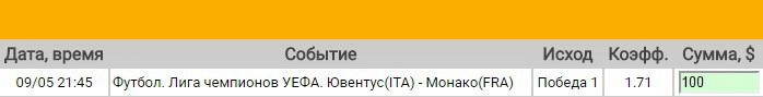Ставка на Лига чемпионов. Ювентус – Монако: прогноз от Пари-Матч на полуфинал (09.05.2017) - прошла.
