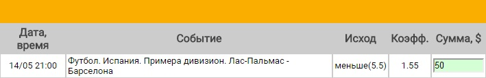 Ставка на Примера. Лас-Пальмас – Барселона. Прогноз на матч 14.05.17 - прошла.