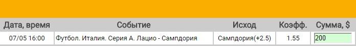 Ставка на Серия А. Лацио – Сампдория. Прогноз на матч 7.05.17 - не прошла.