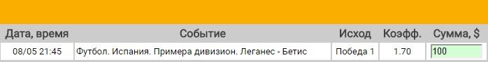Ставка на Примера. Леганес – Бетис. Прогноз на матч 8.05.17 - прошла.