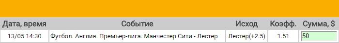 Ставка на АПЛ. Манчестер Сити – Лестер. Прогноз на матч 13.05.17 - прошла.