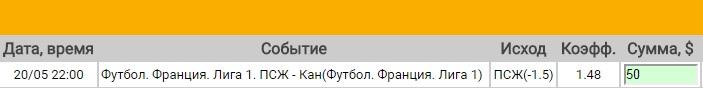 Ставка на Лига 1. ПСЖ – Кан. Прогноз на матч 20.05.17 - ожидается.