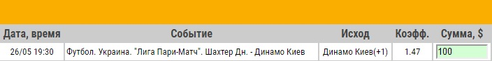 Ставка на Лига Пари-матч. Шахтер – Динамо Киев. Анонс и прогноз на матч 26.05.17 - прошла.