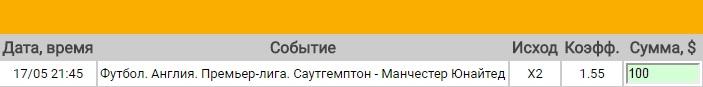 Ставка на АПЛ. Саутгемптон – Манчестер Юнайтед. Анонс и прогноз на матч 17.05.17 - прошла.