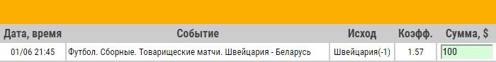 Ставка на Швейцария – Беларусь. Прогноз на товарищеский матч 1.06.17 - возвращена.