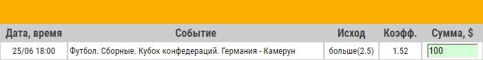 Ставка на Кубок Конфедераций. Германия – Камерун. Прогноз на матч 25.06.17 - прошла.
