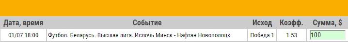 Ставка на Чемпионат Беларуси. Ислочь – Нафтан. Анонс к матчу 1.07.17 - не прошла.