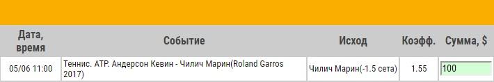 Ставка на ATP. Ролан Гаррос. 1/16 финала. Кевин Андерсон – Марин Чилич. Прогноз на матч 5.06.17 - возвращена.
