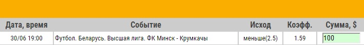 Ставка на Чемпионат Беларуси. Минск – Крумкачы. Прогноз на матч 30.06.17 - прошла.