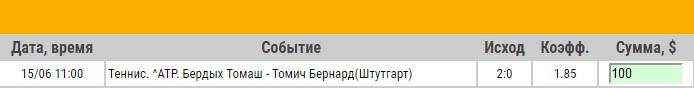 Ставка на ATP. Mercedes Cup. 1/8 финала. Томаш Бердых – Бернард Томич. Анонс и прогноз на матч 15.06.17 - прошла.