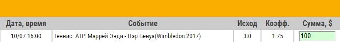 Ставка на ATP. Wimbledon. 1/8 финала. Энди Маррей – Бенуа Пэр. Анонс и прогноз на матч 10.07.17 - прошла.