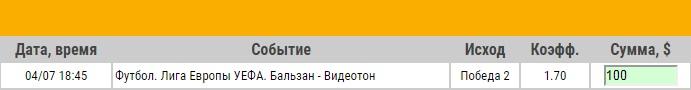 Ставка на Лига Европы. Бальцан – Видеотон. Анонс и прогноз от экспертов БК Пари-матч (4.07.17) - не прошла.