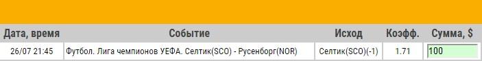 Ставка на Лига Чемпионов. Третий кв. раунд. Селтик – Русенборг. Прогноз и ставка на матч 26.07.17 - не прошла.
