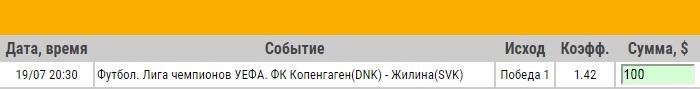 Ставка на Лига Чемпионов. Второй кв. раунд. Копенгаген – Жилина. Прогноз от специалистов на матч 19.07.17 - не прошла.
