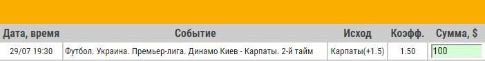 Ставка на УПЛ. Динамо Киев – Карпаты. Прогноз от специалистов на матч 29.07.17 - не прошла.