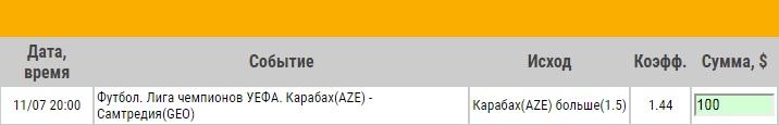 Ставка на Лига Чемпионов. Второй квалификационный раунд. Карабах – Самтредиа. Прогноз от экспертов на матч 11.07.17 - прошла.