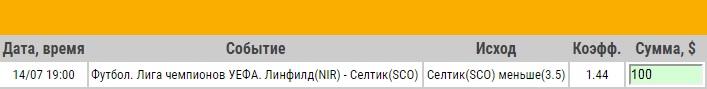 Ставка на Лига Чемпионов. Второй кв. раунд. Линфилд – Селтик. Анонс и прогноз на матч 14.07.17 - прошла.