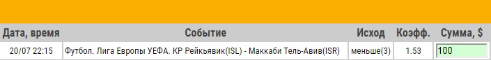 Ставка на Лига Европы. Второй кв. раунд. КР Рейкьявик – Маккаби Тель-Авив. Превью к матчу 20.07.17 - прошла.