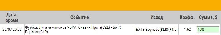 Ставка на Лига Чемпионов. Третий кв. раунд. Славия Прага – БАТЭ. Анонс и прогноз на матч 25.07.17 - прошла.