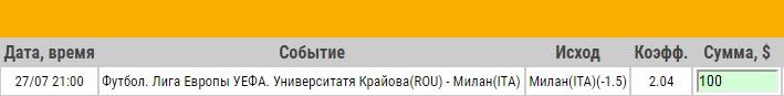 Ставка на Лига Европы. Третий кв. раунд. Университатя Крайова – Милан. Анонс и прогноз на матч 27.07.17 - не прошла.